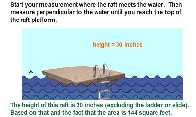 swimming raft diagram