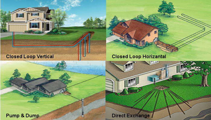 Heat exchange (geothermal) systems - Wisconsin DNR