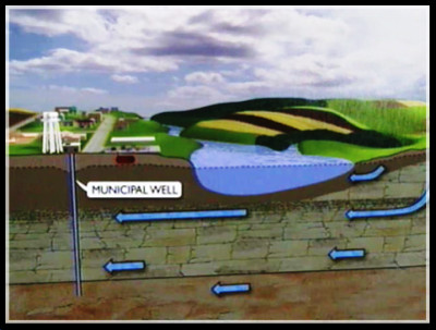 wellhead protection video